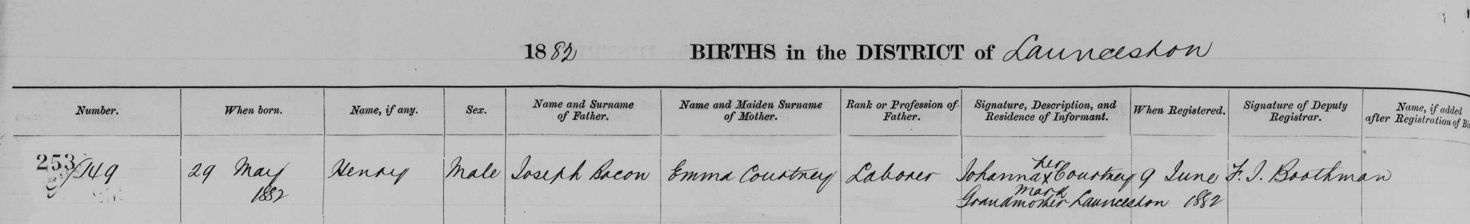 Courtesy Registry of Births Deaths and Marriages.